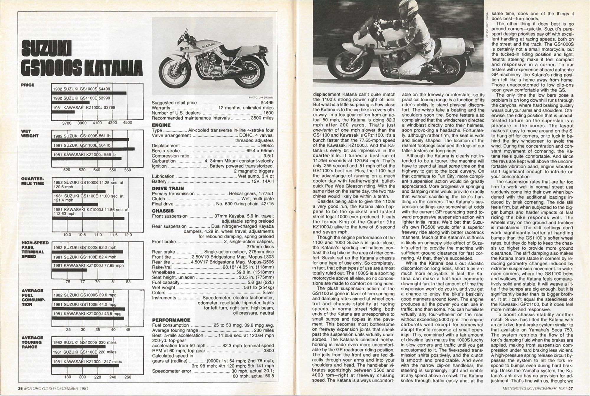 1977 Suzuki Gs750 Wiring Diagram. . Wiring Diagram on