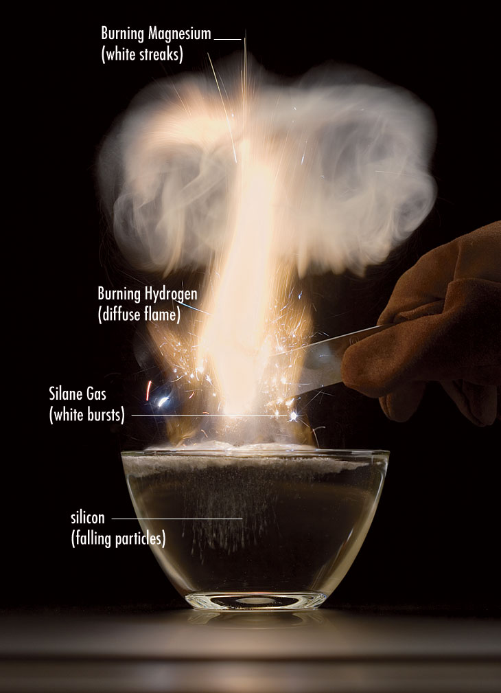 Making Silicon From Sand Popular Science