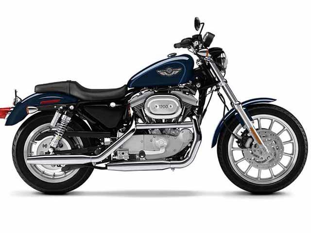 Motorcycle Road Test: Harley-Davidson XL1200S Sportster Sport ... on