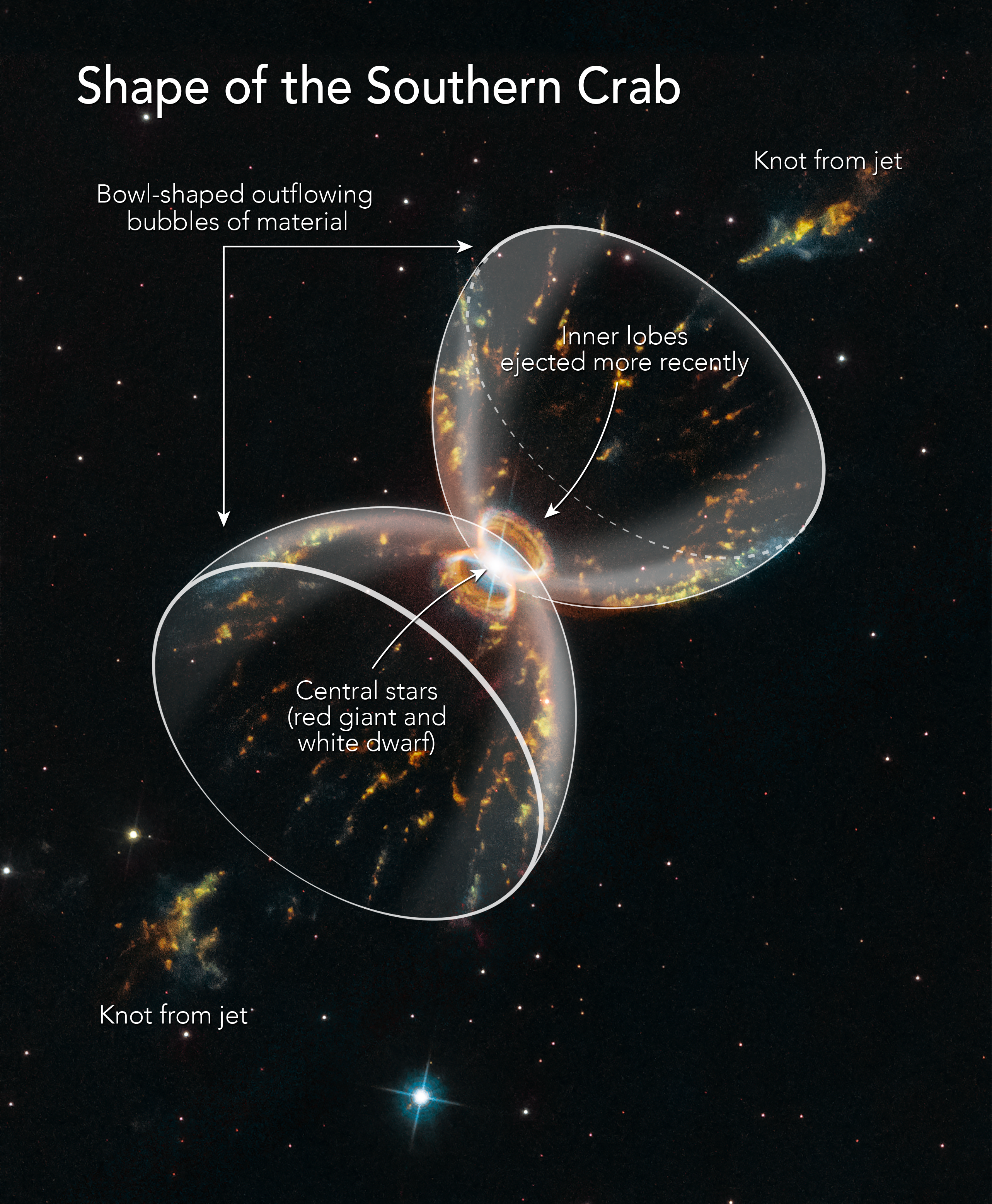 This stellar Crab Nebula image is the perfect way to celebrate Hubble's birthday