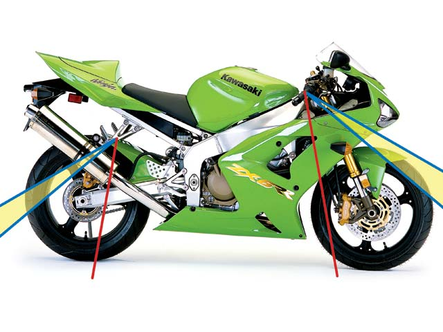 Motorcycle Tie Down Comparison Test | Cycle World