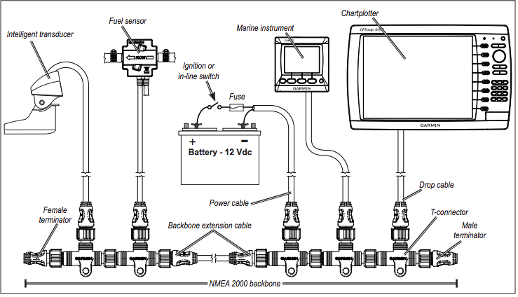 garmin fuel wiring diagram
