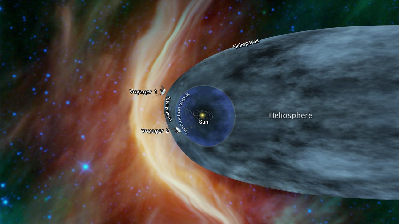 Voyager 2′s journey beyond the solar system reveals new cosmic secrets