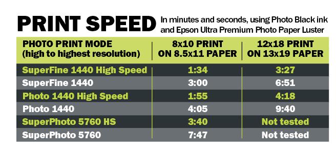 Printer Test: Epson Surecolor P600 | Popular Photography