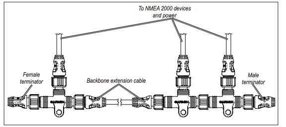 Nmea 2000 Wiring Diagram | Wiring Diagram