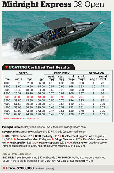 Seven Marine's 557 Outboards | Boating Magazine