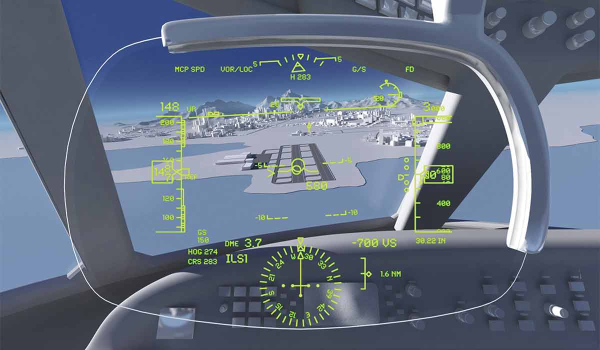How It Works: Head-Up Display   Flying