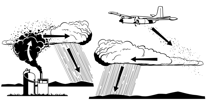 With Operation Popeye, the U.S. government made weather an instrument of war