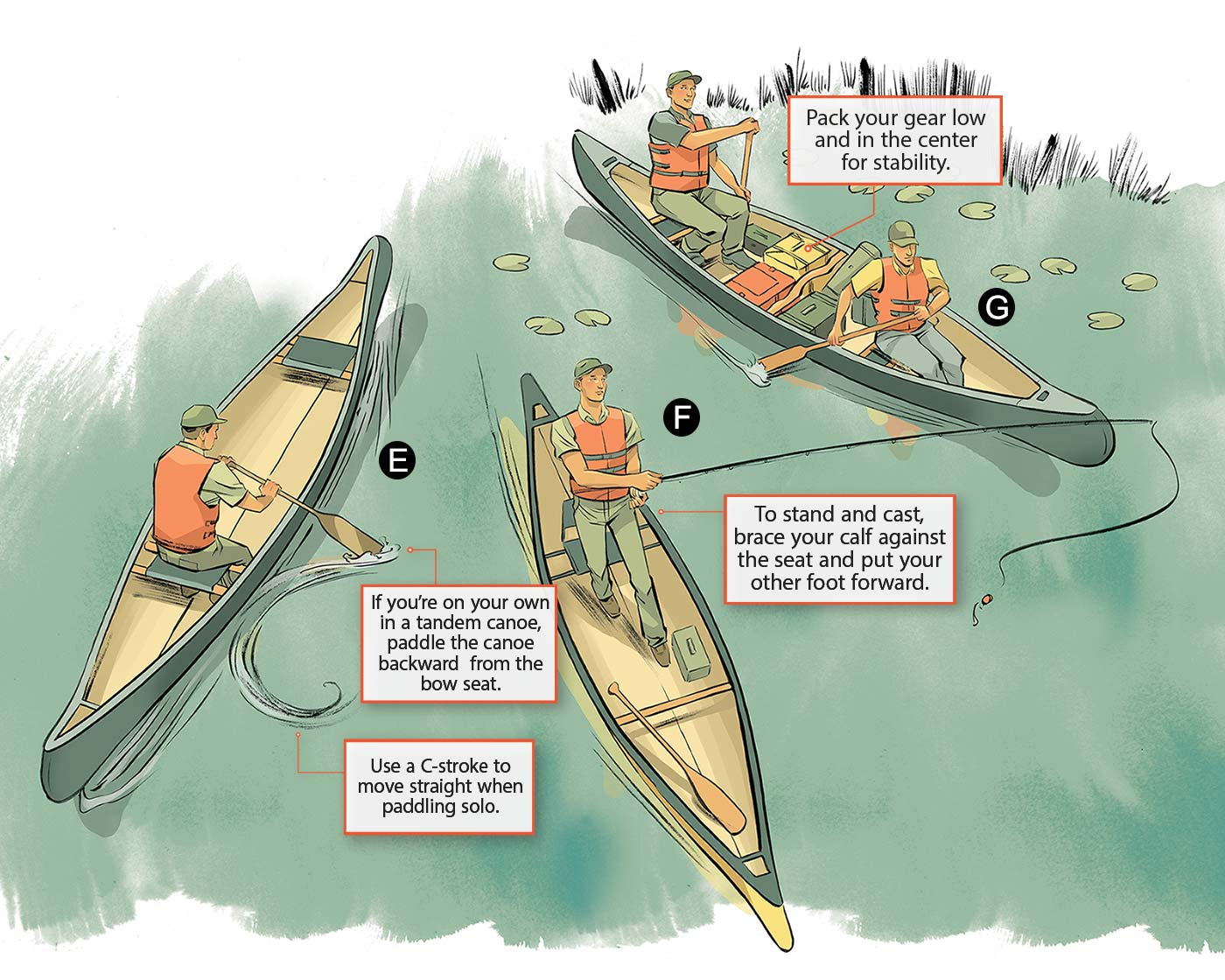 Seven Must-Know Canoe Skills | Field & Stream