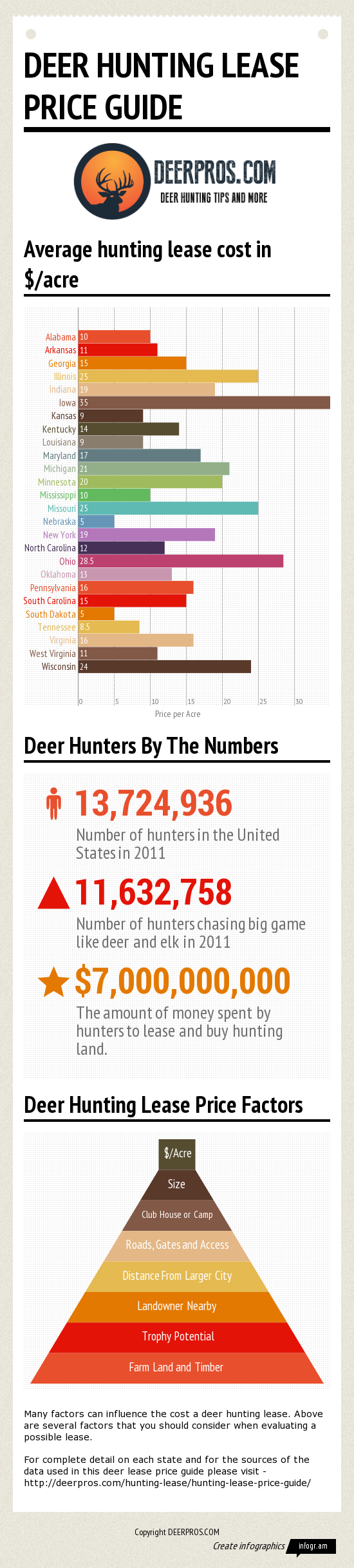 You Can't Have Your Deer Hunting and Watch It, Too | Field