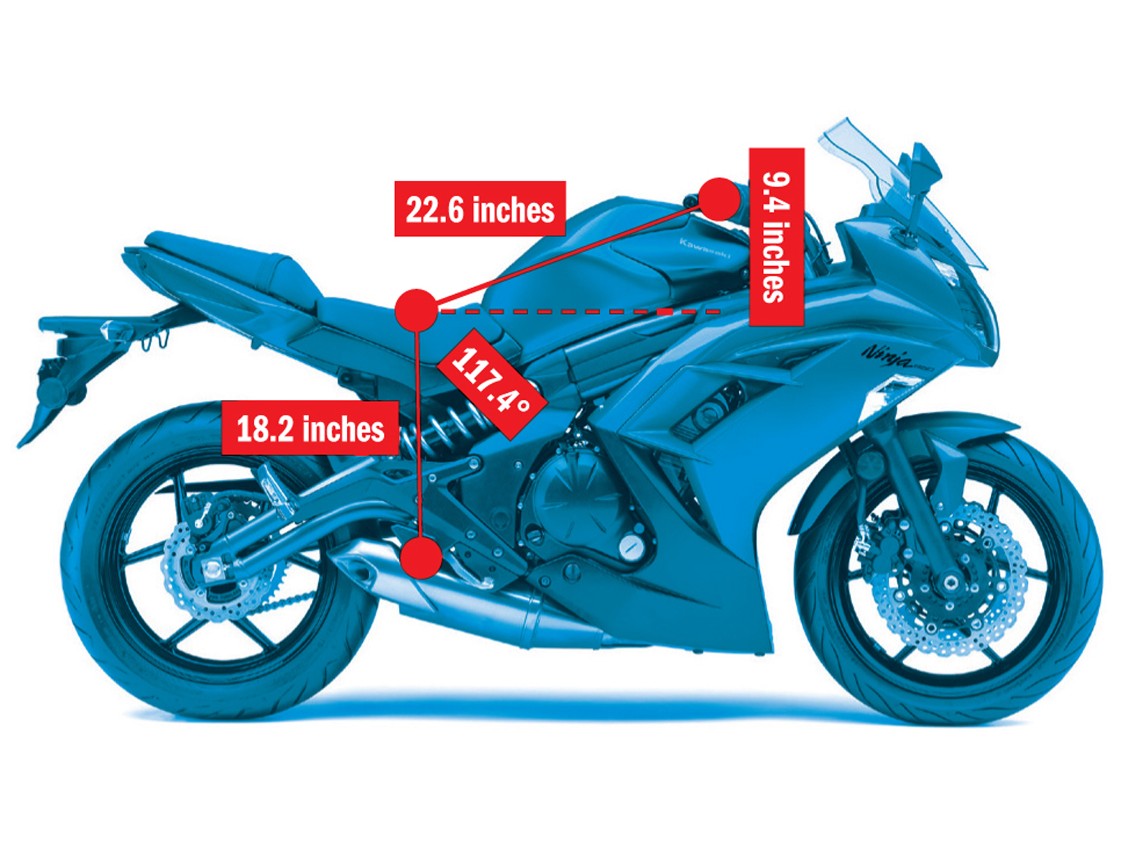 Brilliant 2012 Kawasaki Ninja 650 Vs 2012 Yamaha Fz6R Motorcyclist Short Links Chair Design For Home Short Linksinfo